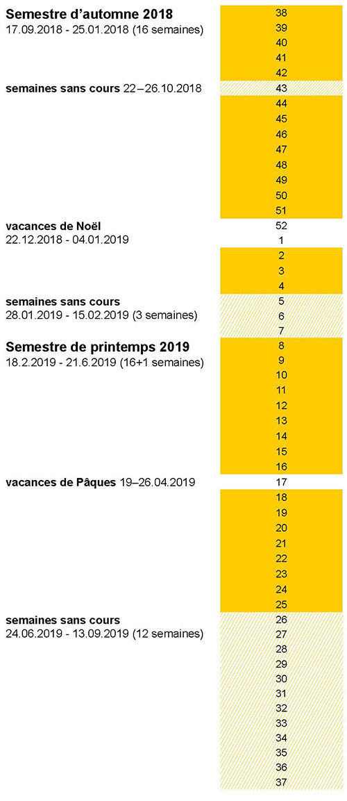 Calendrier académique HES-SO 2018-2019. Photo :